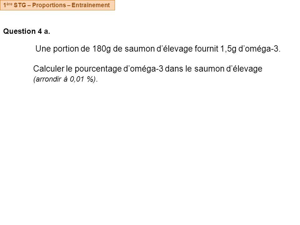 Question 4 a. Une portion de 180g de saumon délevage fournit 1,5g doméga-3. Calculer le pourcentage doméga-3 dans le saumon délevage (arrondir à 0,01