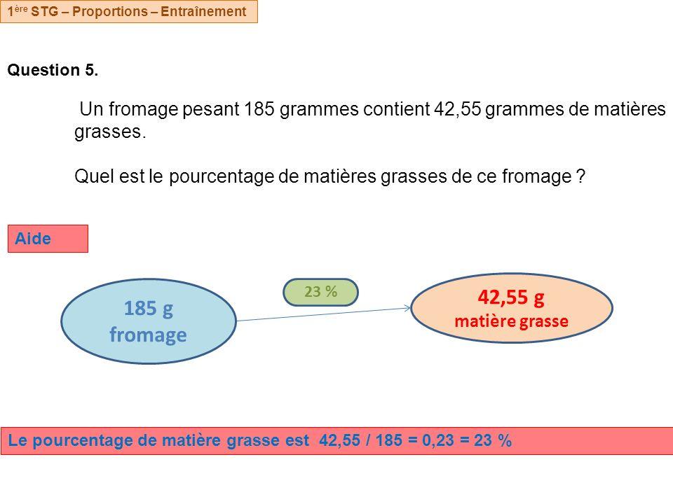 Question 5. Un fromage pesant 185 grammes contient 42,55 grammes de matières grasses. Quel est le pourcentage de matières grasses de ce fromage ? 1 èr