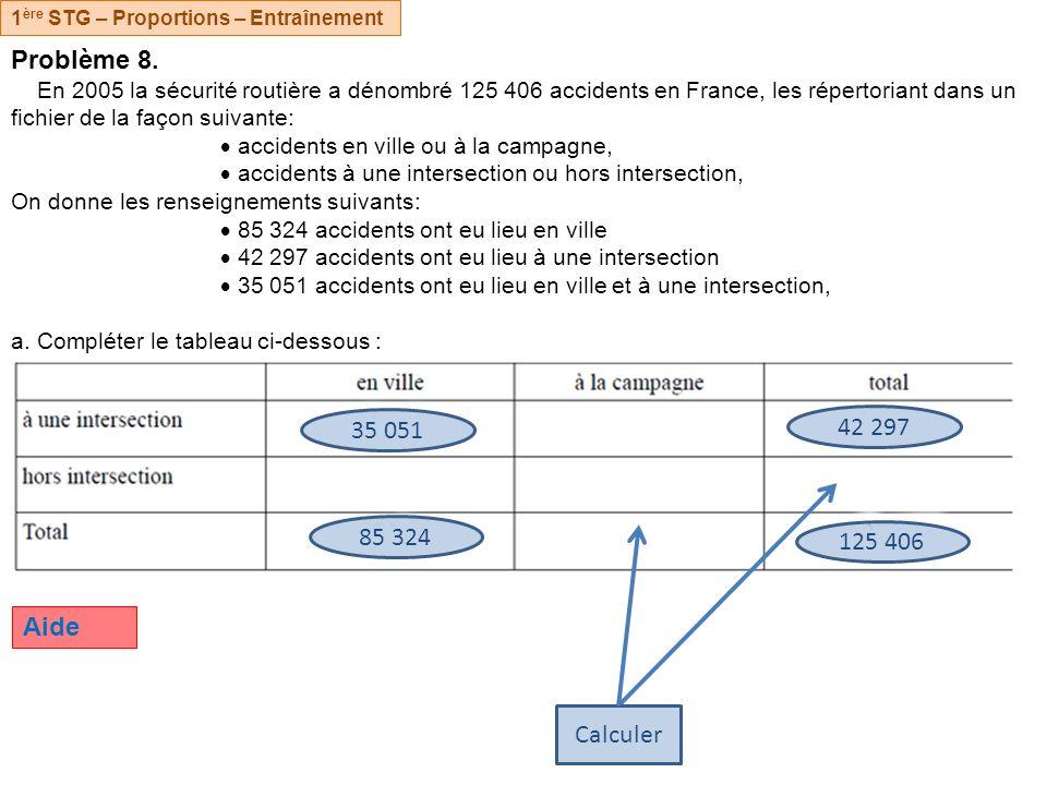 Problème 8. En 2005 la sécurité routière a dénombré 125 406 accidents en France, les répertoriant dans un fichier de la façon suivante: accidents en v