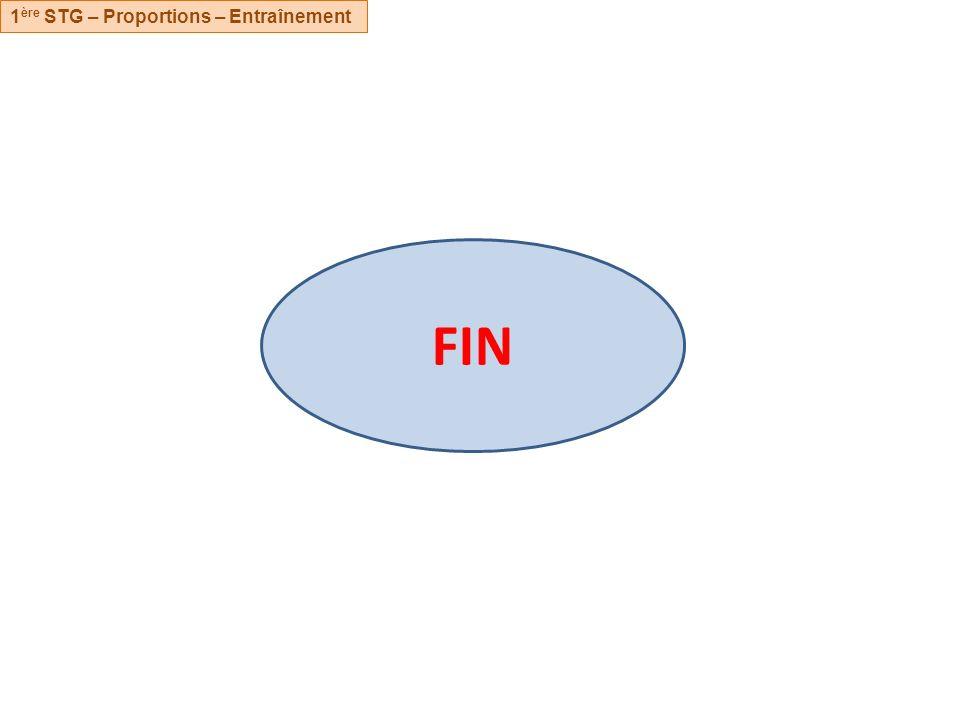 FIN 1 ère STG – Proportions – Entraînement