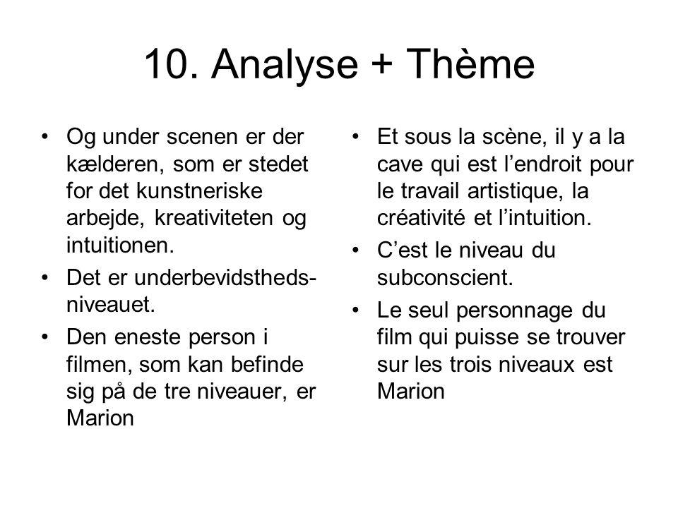 10. Analyse + Thème Og under scenen er der kælderen, som er stedet for det kunstneriske arbejde, kreativiteten og intuitionen. Det er underbevidstheds