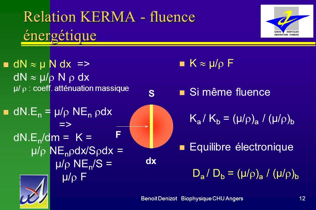Benoit Denizot Biophysique CHU Angers11 Equilibre électronique n Si - milieu homogène - «loin» des bords n AlorsE k entrants = E k sortants EtD = K Eq