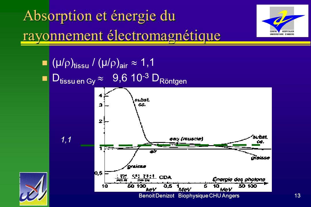 Benoit Denizot Biophysique CHU Angers12 Relation KERMA - fluence énergétique dN µ N dx => dN µ/ N dx µ/ : coeff. atténuation massique dN.E n = µ/ NE n