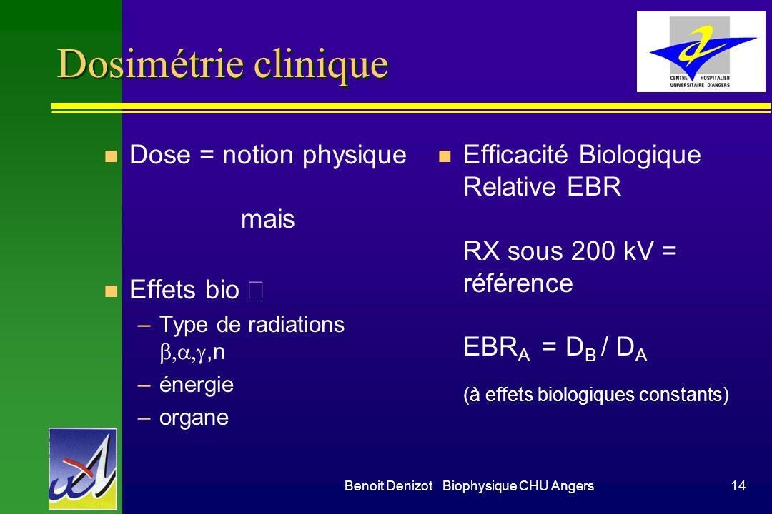 Benoit Denizot Biophysique CHU Angers13 Absorption et énergie du rayonnement électromagnétique (µ/ ) tissu / (µ/ ) air 1,1 D tissu en Gy 9,6 10 -3 D R