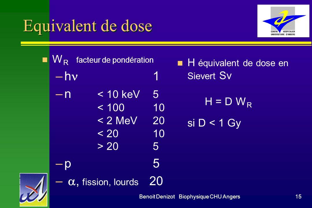 Benoit Denizot Biophysique CHU Angers14 Dosimétrie clinique n Dose = notion physique mais Effets bio –Type de radiations,n –énergie –organe n Efficaci