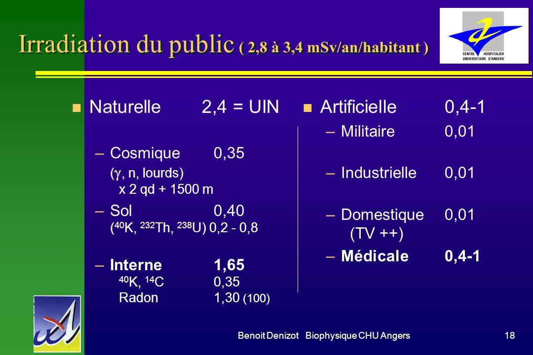 Benoit Denizot Biophysique CHU Angers17 Différentes formes dexposition Contamination interne Irradiation localisée Irradiation globale Contamination e