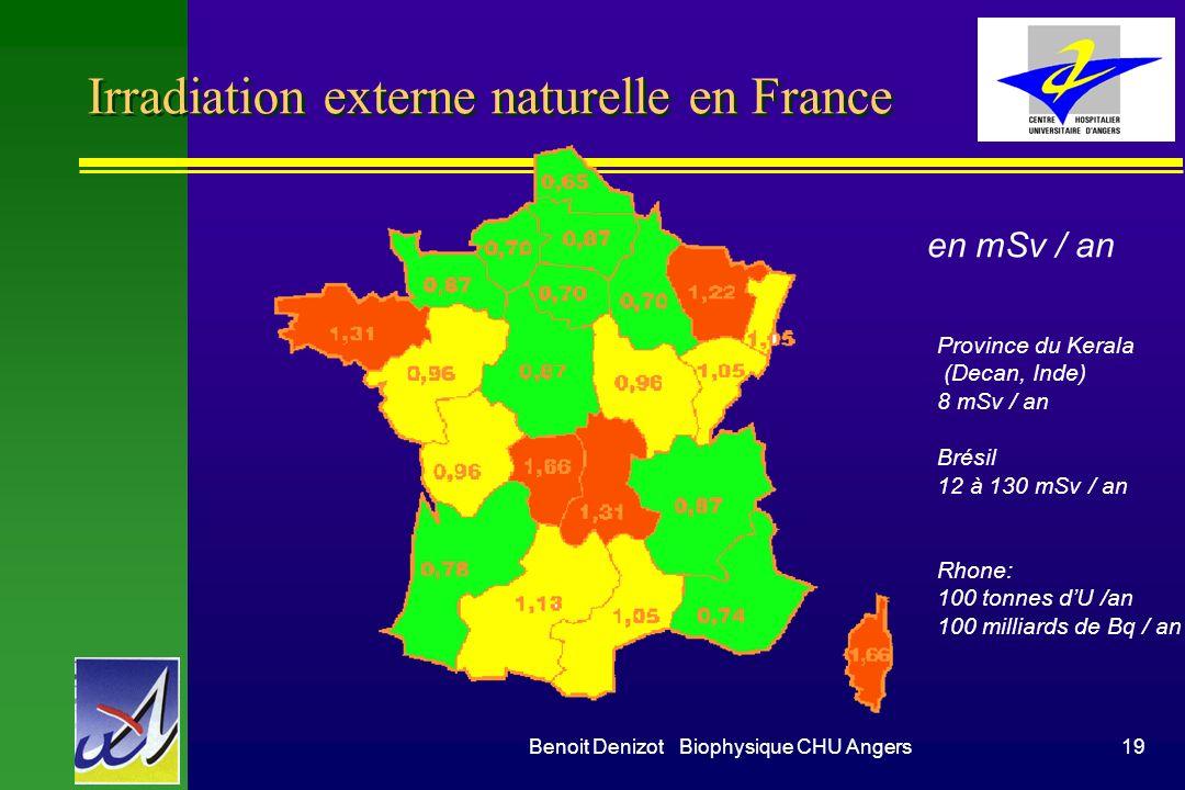 Benoit Denizot Biophysique CHU Angers18 Irradiation du public ( 2,8 à 3,4 mSv/an/habitant ) n Naturelle 2,4 = UIN –Cosmique 0,35 (, n, lourds) x 2 qd