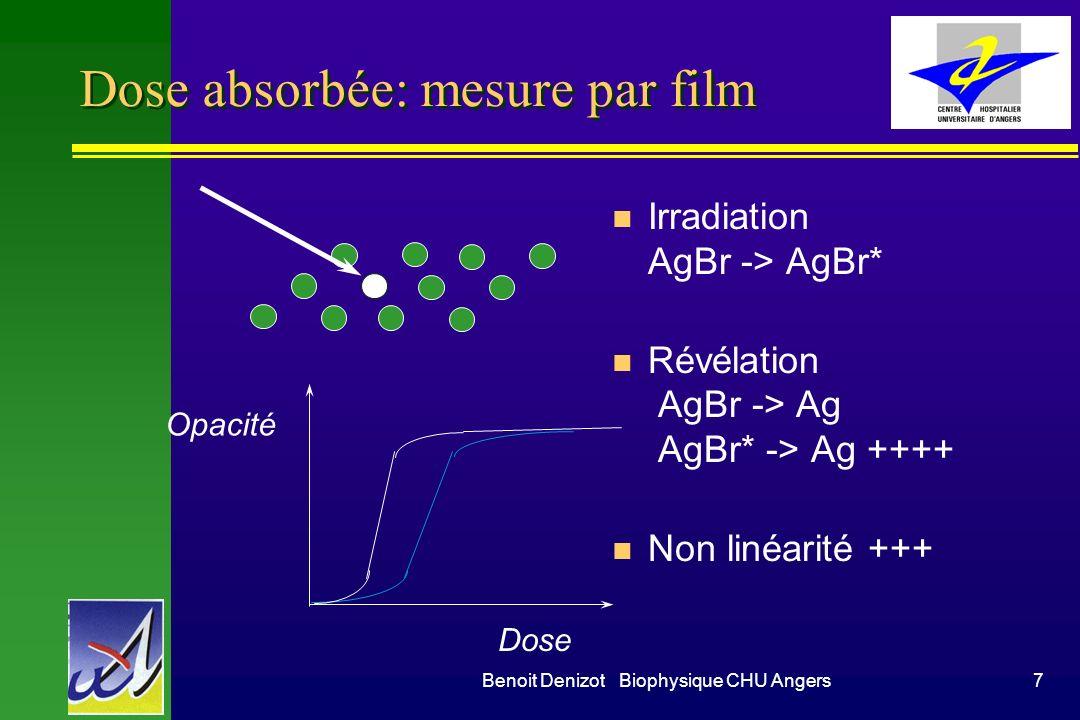 Benoit Denizot Biophysique CHU Angers7 Dose absorbée: mesure par film n Irradiation AgBr -> AgBr* n Révélation AgBr -> Ag AgBr* -> Ag ++++ n Non linéarité +++ Opacité Dose
