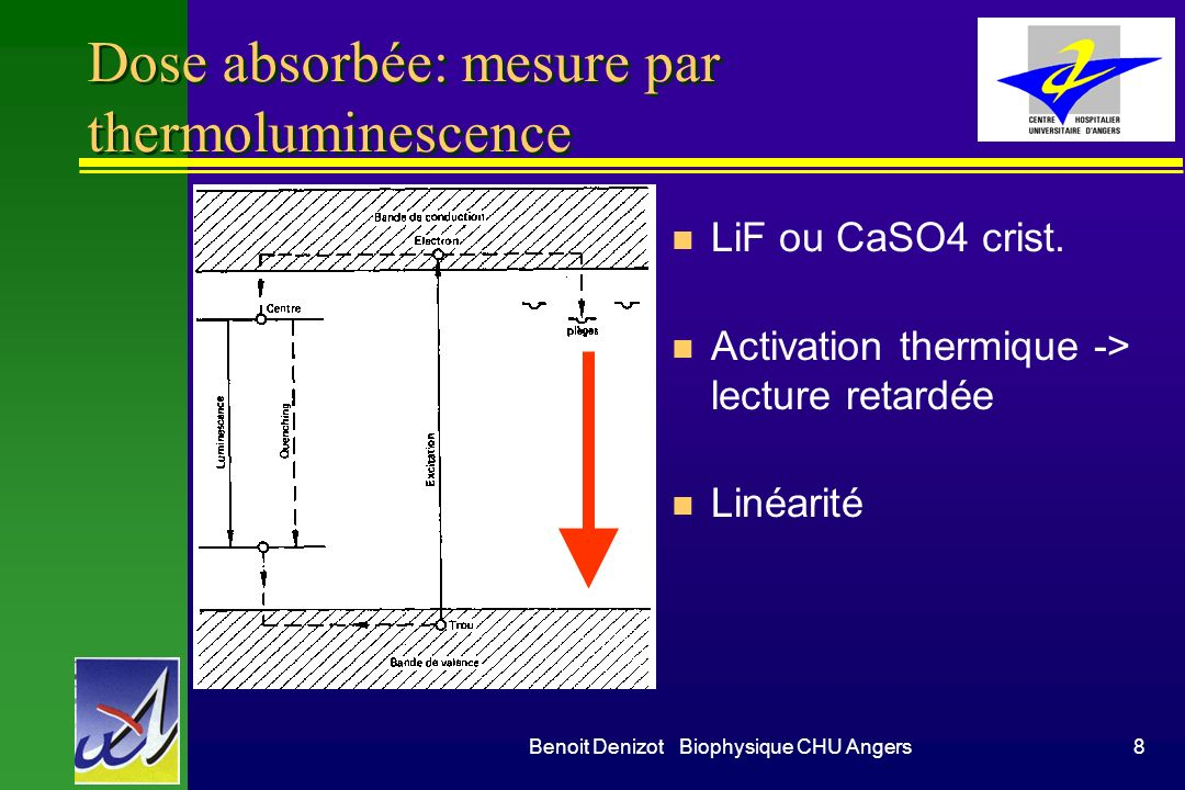 Benoit Denizot Biophysique CHU Angers18 Irradiation du public ( 2,8 à 3,4 mSv/an/habitant ) n Naturelle 2,4 = UIN –Cosmique 0,35 (, n, lourds) x 2 qd + 1500 m –Sol 0,40 ( 40 K, 232 Th, 238 U) 0,2 - 0,8 –Interne1,65 40 K, 14 C0,35 Radon1,30 (100) n Artificielle0,4-1 –Militaire0,01 –Industrielle0,01 –Domestique0,01 (TV ++) –Médicale0,4-1