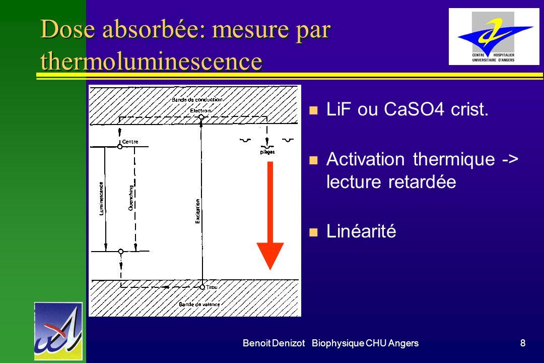 Benoit Denizot Biophysique CHU Angers8 Dose absorbée: mesure par thermoluminescence n LiF ou CaSO4 crist.
