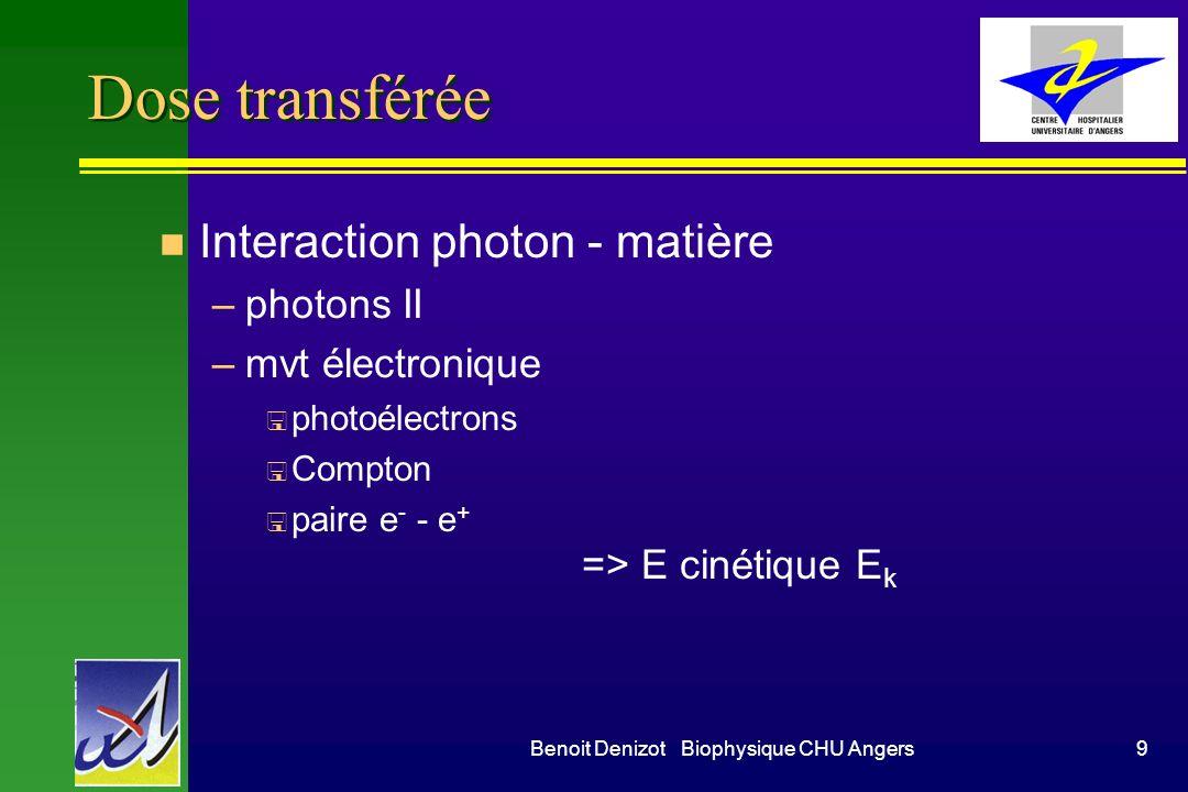 Benoit Denizot Biophysique CHU Angers9 Dose transférée n Interaction photon - matière –photons II –mvt électronique < photoélectrons < Compton E cinétique E k