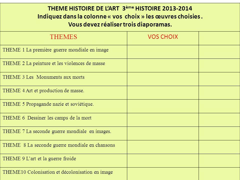THEME HISTOIRE DE LART 3 ème HISTOIRE 2013-2014 Indiquez dans la colonne « vos choix » les œuvres choisies. Vous devez réaliser trois diaporamas. THEM