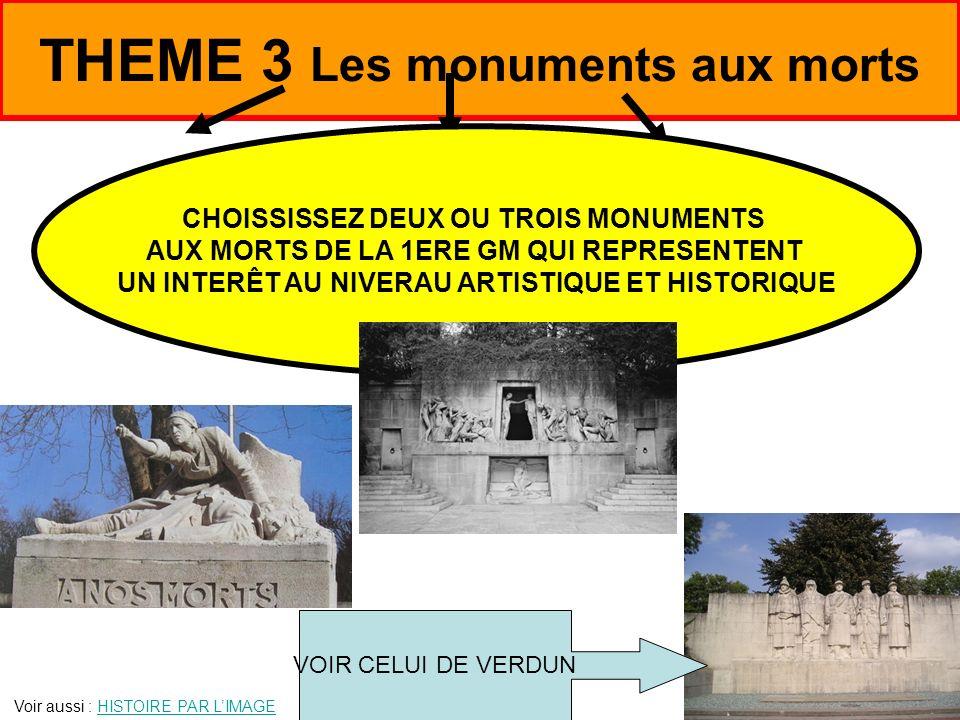 THEME 3 Les monuments aux morts LIENS INTERNET(DOCUMENTATION, ETUDE,ETC…)Il peut y en avoir dautres 1http://www.archives.cg19.fr/telechargements/activites_ligne_art_memoire.pdf 2 http://histoire-des-arts.spip.ac-rouen.fr/spip.php?article68 3http://edouard-lucas.clg.ac-amiens.fr/IMG/pdf/histoire_des_arts_presentation_2012- 13.pdf 4http://www.marseille-6.ien.13.ac-aix-marseille.fr/spip/IMG/pdf/1_-CONF- _Monuments_aux_morts_-Mode_de_compatibilit---.pdf 5 www.historial.org/content/download/22115/304073/file Un très bon PDF à télécharger 6http://www2.ac-lyon.fr/etab/colleges/col-69/ronsard/spip.php?article365 7 http://groupes-premier-degre-36.tice.ac-orleans- tours.fr/eva/spip.php?article82 8 http://hgv85.free.fr/spip/spip.php?article161 9 http://ww3.ac-poitiers.fr/hist_geo/ressources/monumorts/ 10 http://moulindelangladure.typepad.fr/ 11http://memoiresdepierre.pagesperso-orange.fr/alphabetnew/a/aixnoulette.html http://monuments.aux.morts.free.fr/