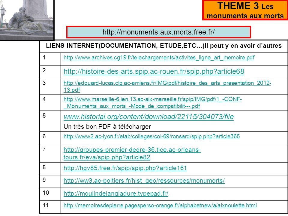 THEME 3 Les monuments aux morts LIENS INTERNET(DOCUMENTATION, ETUDE,ETC…)Il peut y en avoir dautres 1http://www.archives.cg19.fr/telechargements/activ