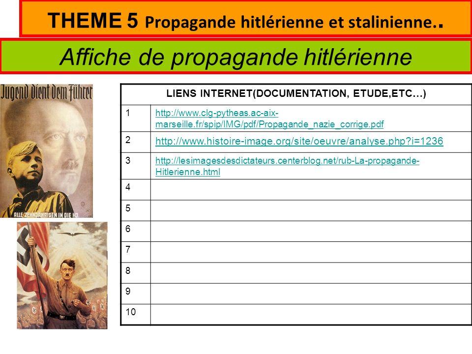 THEME 5 Propagande hitlérienne et stalinienne.. Affiche de propagande hitlérienne LIENS INTERNET(DOCUMENTATION, ETUDE,ETC…) 1http://www.clg-pytheas.ac