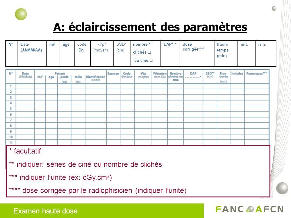 Examen haute dose N°Date (JJ/MM/AA) m/fâgecode Dr.