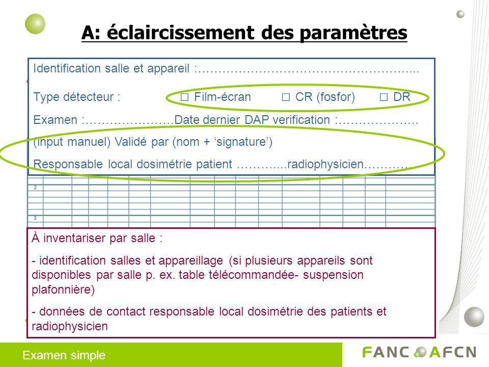 A: éclaircissement des paramètres Identification salle et appareil :……………………………………………....