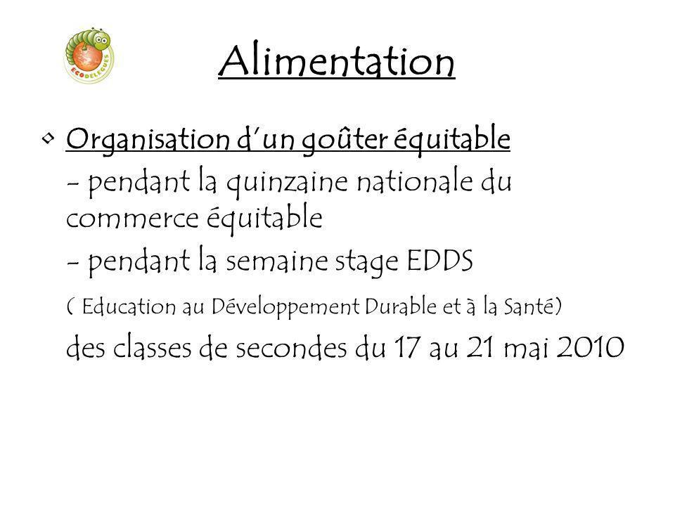 Alimentation Organisation dun goûter équitable - pendant la quinzaine nationale du commerce équitable - pendant la semaine stage EDDS ( Education au D
