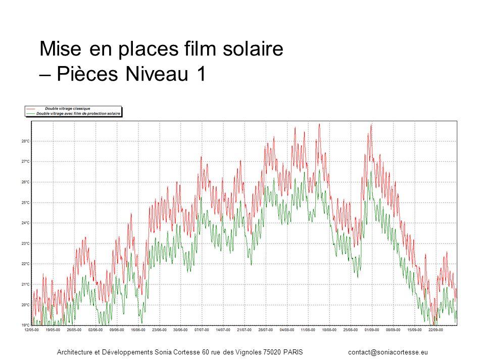 Architecture et Développements Sonia Cortesse 60 rue des Vignoles 75020 PARIS contact@soniacortesse.eu Mise en places film solaire – Pièces Niveau 1