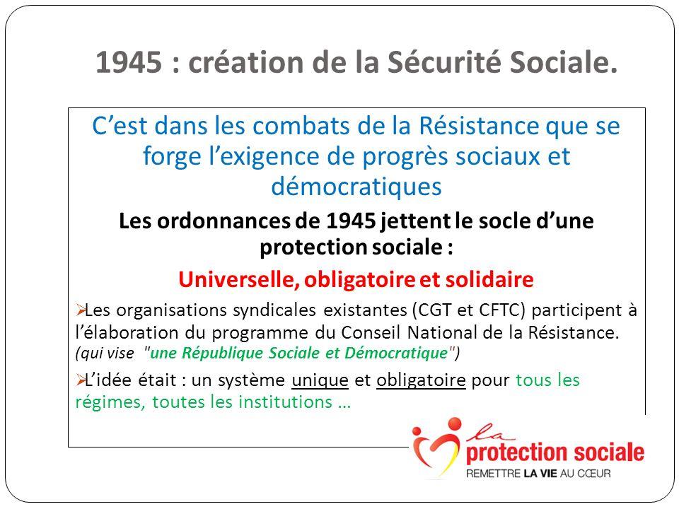 1945 : création de la Sécurité Sociale.
