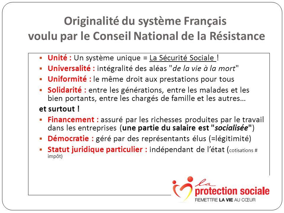 Originalité du système Français voulu par le Conseil National de la Résistance Unité : Un système unique = La Sécurité Sociale .