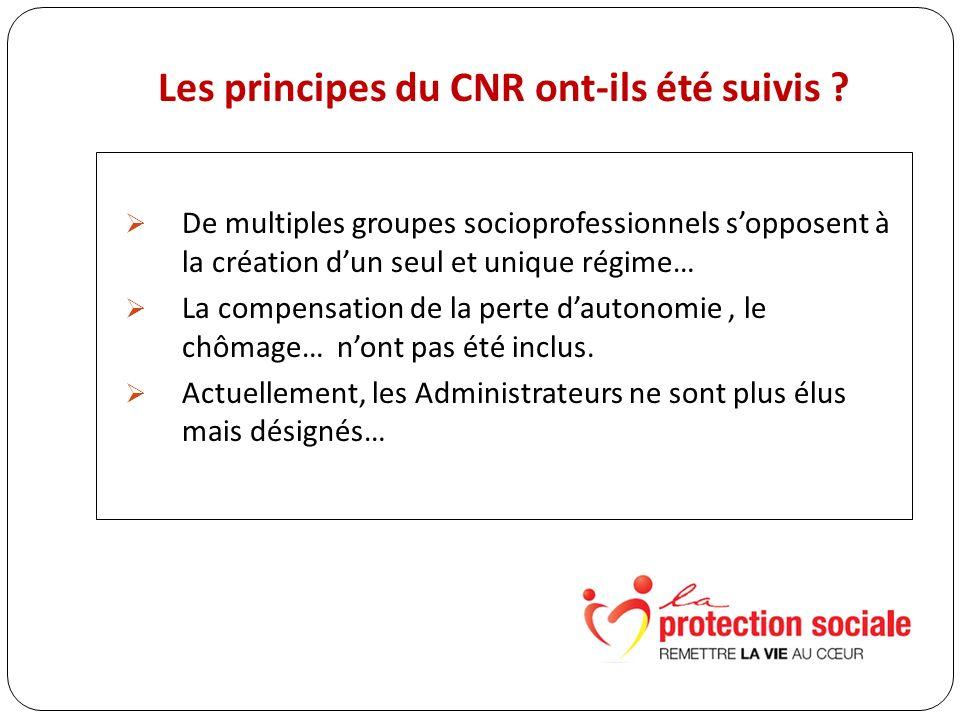 Les principes du CNR ont-ils été suivis .