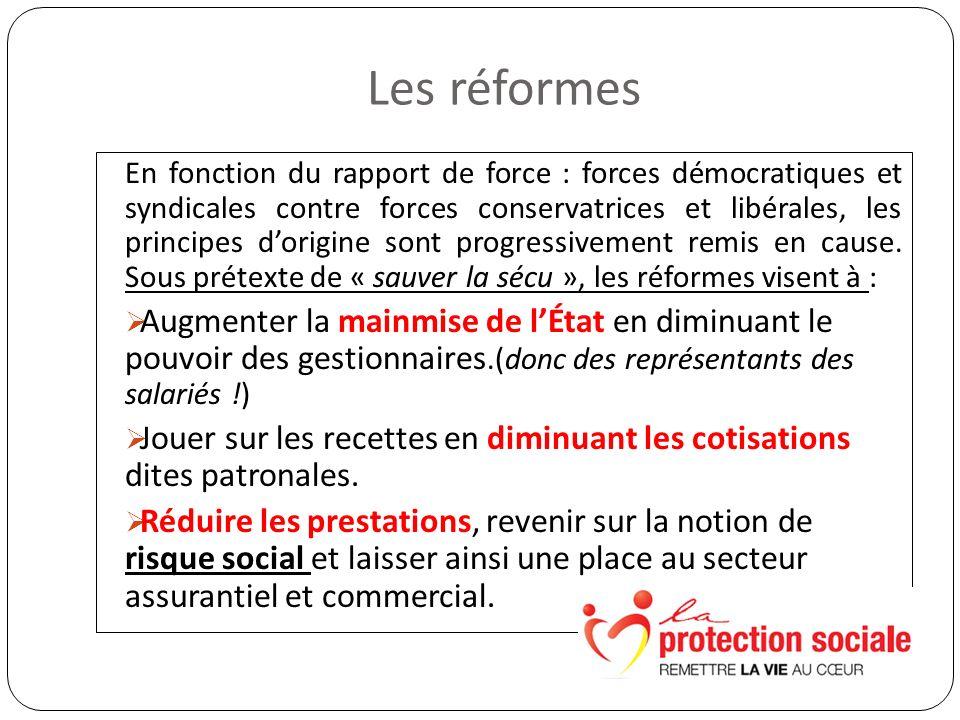 Les réformes En fonction du rapport de force : forces démocratiques et syndicales contre forces conservatrices et libérales, les principes dorigine sont progressivement remis en cause.