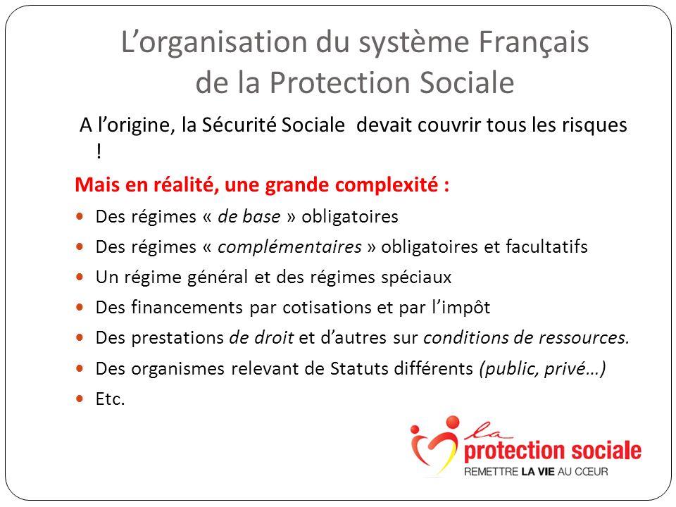 Lorganisation du système Français de la Protection Sociale A lorigine, la Sécurité Sociale devait couvrir tous les risques .