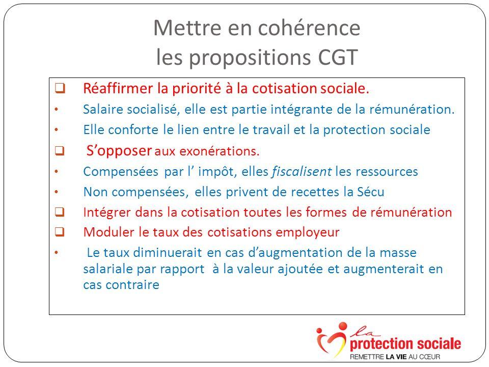 Mettre en cohérence les propositions CGT Réaffirmer la priorité à la cotisation sociale.