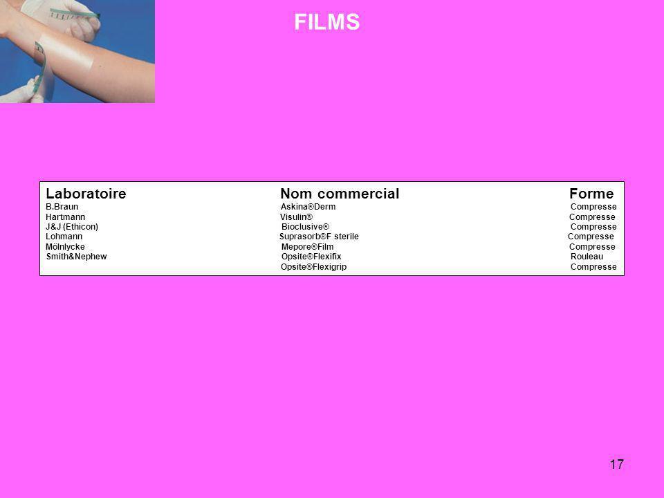 17 Laboratoire Nom commercial Forme B.Braun Askina®Derm Compresse Hartmann Visulin® Compresse J&J (Ethicon) Bioclusive® Compresse Lohmann Suprasorb®F
