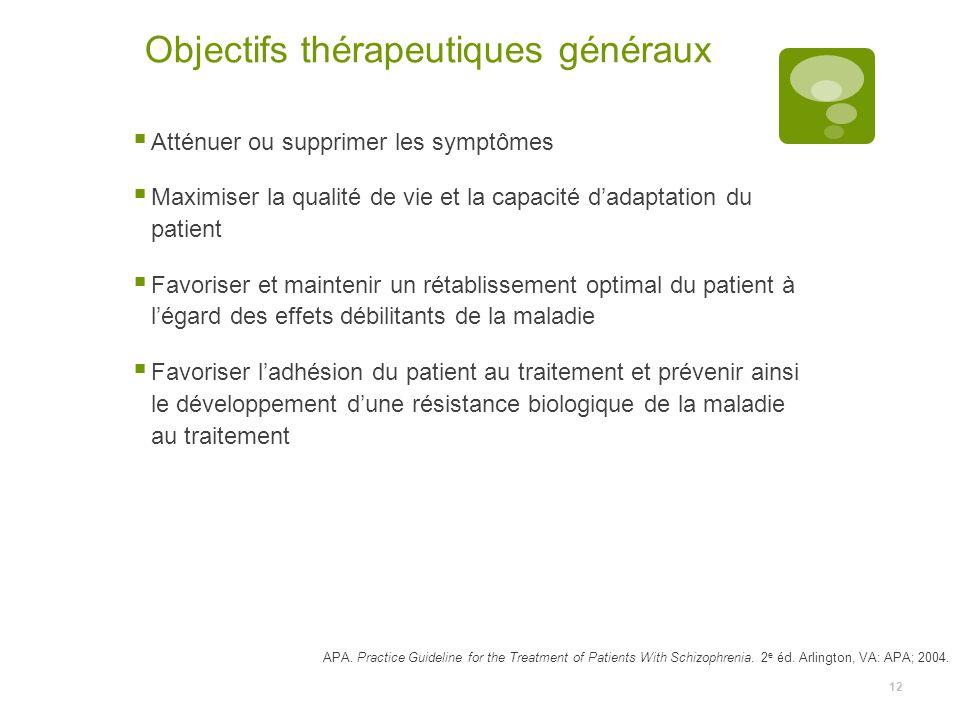 12 Objectifs thérapeutiques généraux Atténuer ou supprimer les symptômes Maximiser la qualité de vie et la capacité dadaptation du patient Favoriser e