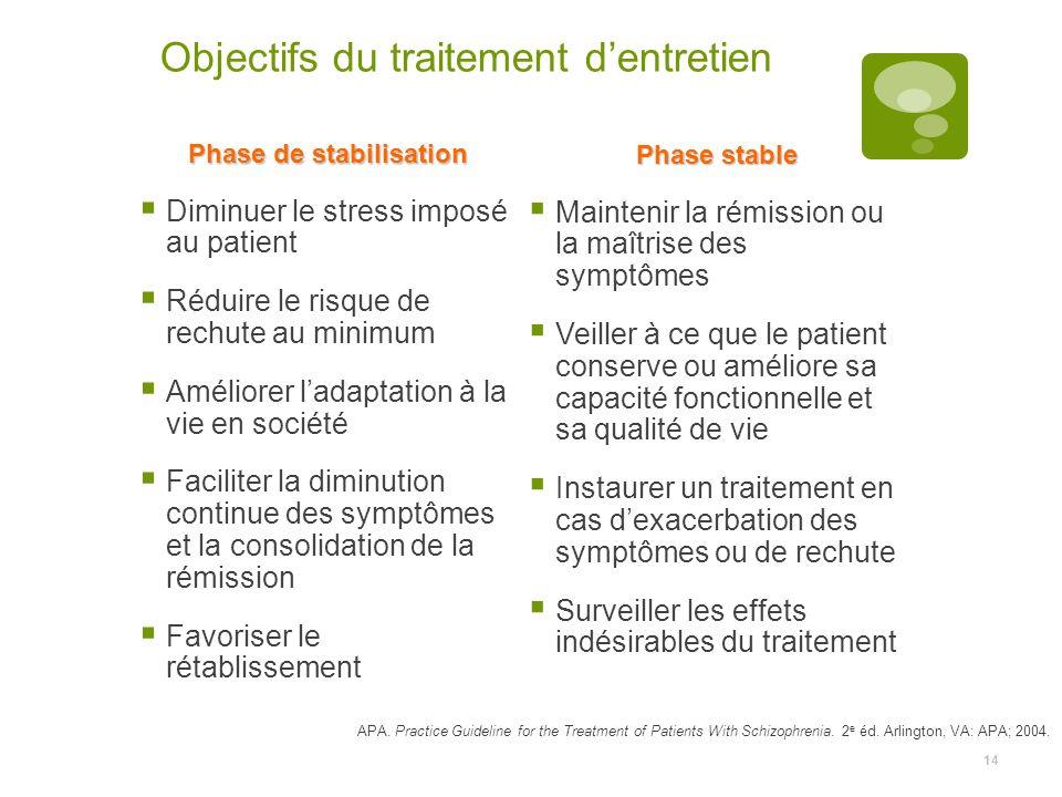 14 Objectifs du traitement dentretien Phase de stabilisation Diminuer le stress imposé au patient Réduire le risque de rechute au minimum Améliorer la