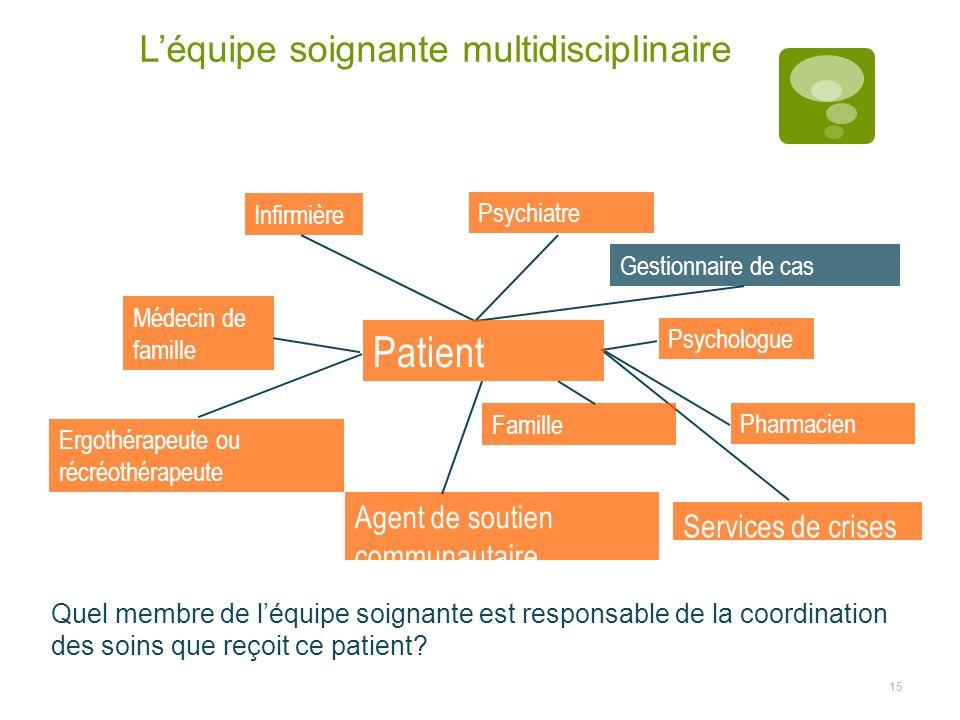 15 Quel membre de léquipe soignante est responsable de la coordination des soins que reçoit ce patient? Gestionnaire de cas Agent de soutien communaut