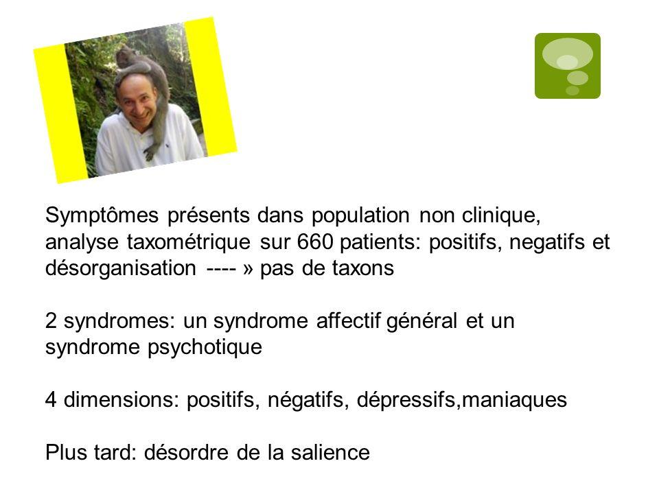 Symptômes présents dans population non clinique, analyse taxométrique sur 660 patients: positifs, negatifs et désorganisation ---- » pas de taxons 2 s