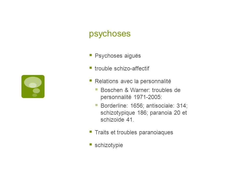 psychoses Psychoses aiguës trouble schizo-affectif Relations avec la personnalité Boschen & Warner: troubles de personnalité 1971-2005: Borderline: 1656; antisociale: 314; schizotypique 186; paranoia 20 et schizoide 41.