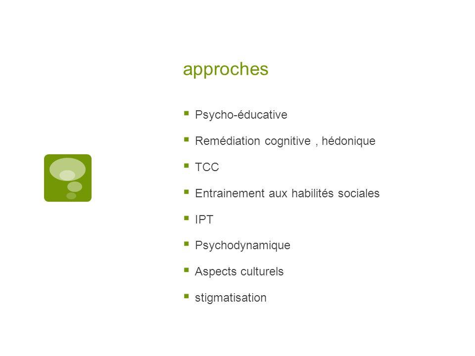approches Psycho-éducative Remédiation cognitive, hédonique TCC Entrainement aux habilités sociales IPT Psychodynamique Aspects culturels stigmatisati