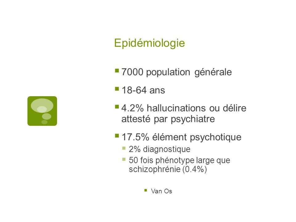 Epidémiologie 7000 population générale 18-64 ans 4.2% hallucinations ou délire attesté par psychiatre 17.5% élément psychotique 2% diagnostique 50 foi