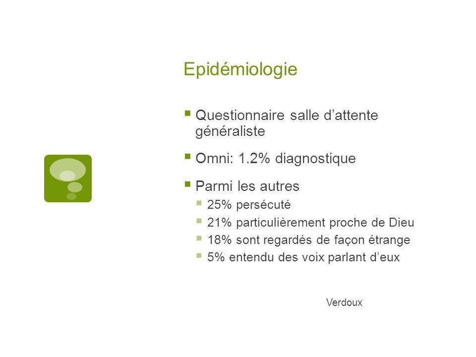 Epidémiologie Questionnaire salle dattente généraliste Omni: 1.2% diagnostique Parmi les autres 25% persécuté 21% particulièrement proche de Dieu 18%