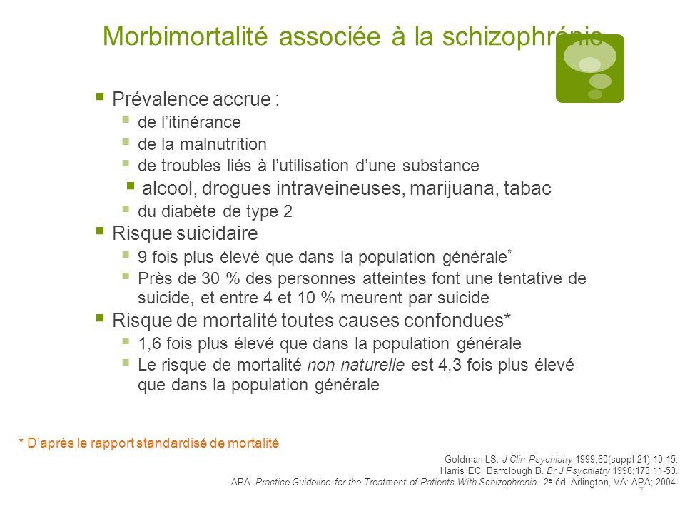 7 Morbimortalité associée à la schizophrénie Prévalence accrue : de litinérance de la malnutrition de troubles liés à lutilisation dune substance alco