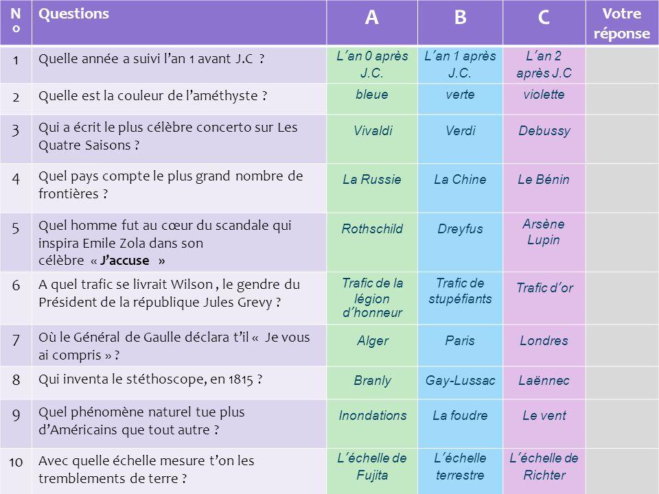 N°N° Questions ABC Votre réponse 1 Quelle année a suivi lan 1 avant J.C ? Lan 0 après J.C. Lan 1 après J.C. Lan 2 après J.C 2 Quelle est la couleur de