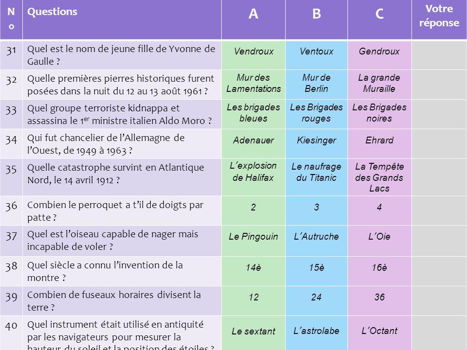 N°N° Questions ABC Votre réponse 31 Quel est le nom de jeune fille de Yvonne de Gaulle ? VendrouxVentouxGendroux 32 Quelle premières pierres historiqu