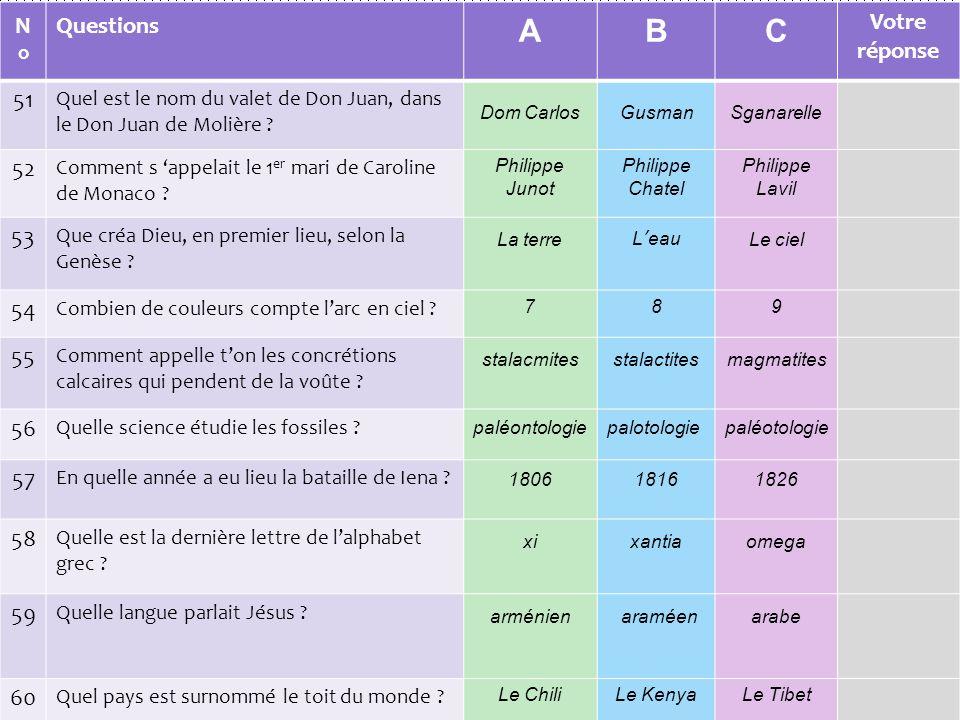 N°N° Questions ABC Votre réponse 51 Quel est le nom du valet de Don Juan, dans le Don Juan de Molière ? Dom CarlosGusmanSganarelle 52 Comment s appela