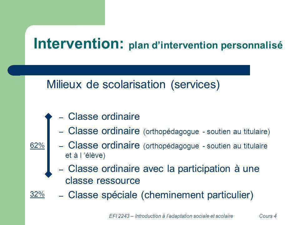 EFI 2243 – Introduction à ladaptation sociale et scolaireCours 4 Intervention: plan dintervention personnalisé Milieux de scolarisation (services) – C