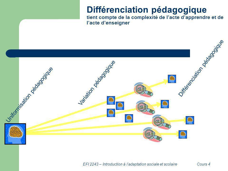 EFI 2243 – Introduction à ladaptation sociale et scolaireCours 4 Différenciation pédagogique tient compte de la complexité de lacte dapprendre et de l