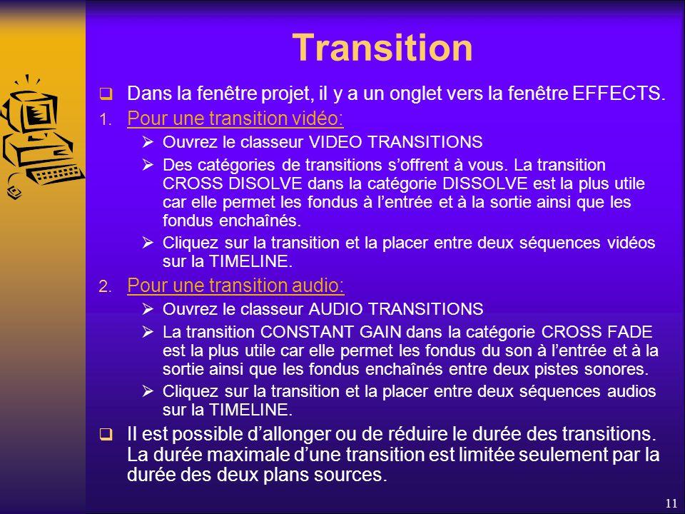 Transition Dans la fenêtre projet, il y a un onglet vers la fenêtre EFFECTS.