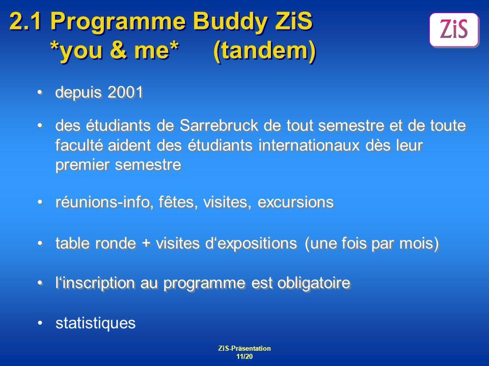 ZiS-Präsentation 11/20 2.1 Programme Buddy ZiS *you & me* (tandem) depuis 2001 linscription au programme est obligatoire table ronde + visites dexposi