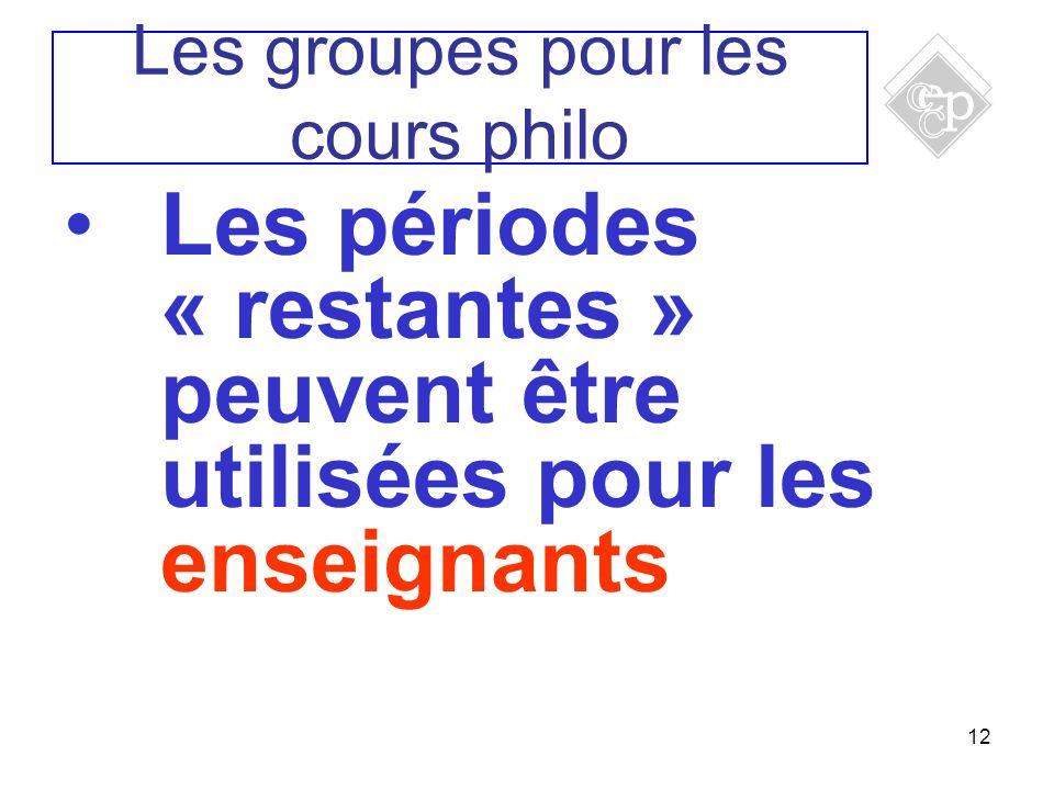12 Les périodes « restantes » peuvent être utilisées pour les enseignants Les groupes pour les cours philo