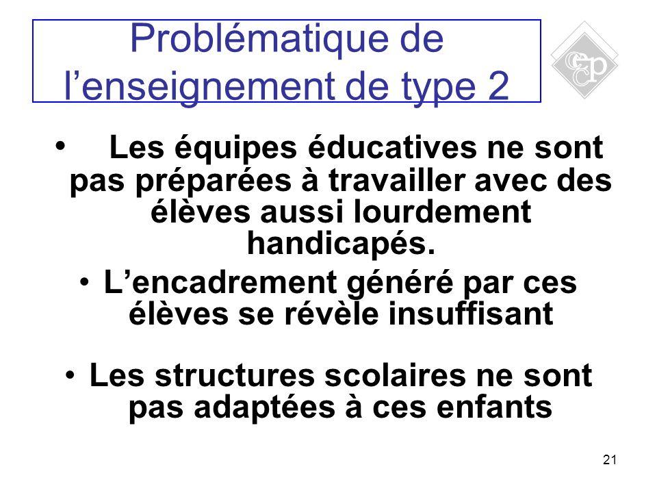 21 Problématique de lenseignement de type 2 Les équipes éducatives ne sont pas préparées à travailler avec des élèves aussi lourdement handicapés. Len