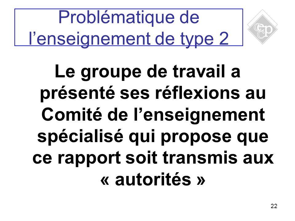 22 Problématique de lenseignement de type 2 Le groupe de travail a présenté ses réflexions au Comité de lenseignement spécialisé qui propose que ce ra