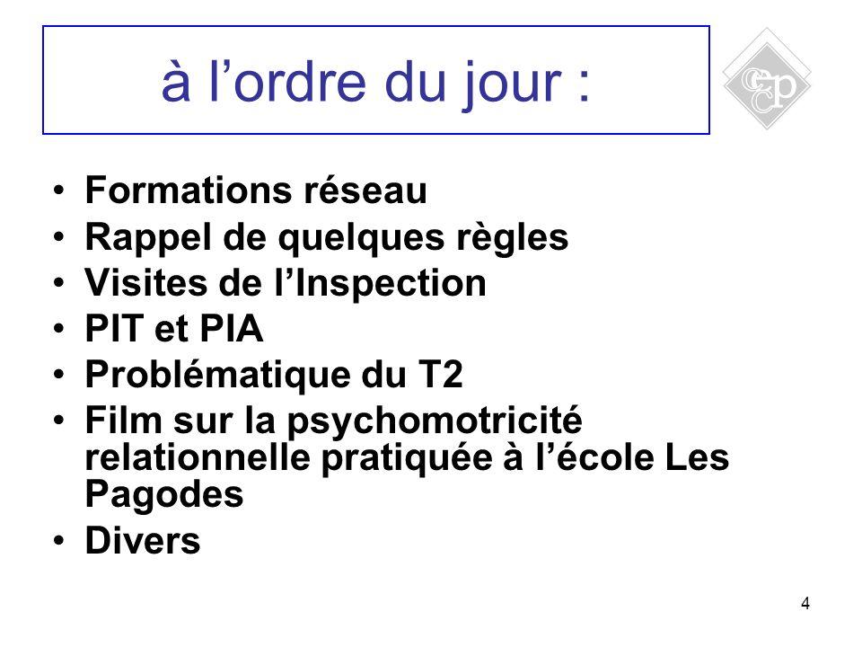 4 à lordre du jour : Formations réseau Rappel de quelques règles Visites de lInspection PIT et PIA Problématique du T2 Film sur la psychomotricité rel